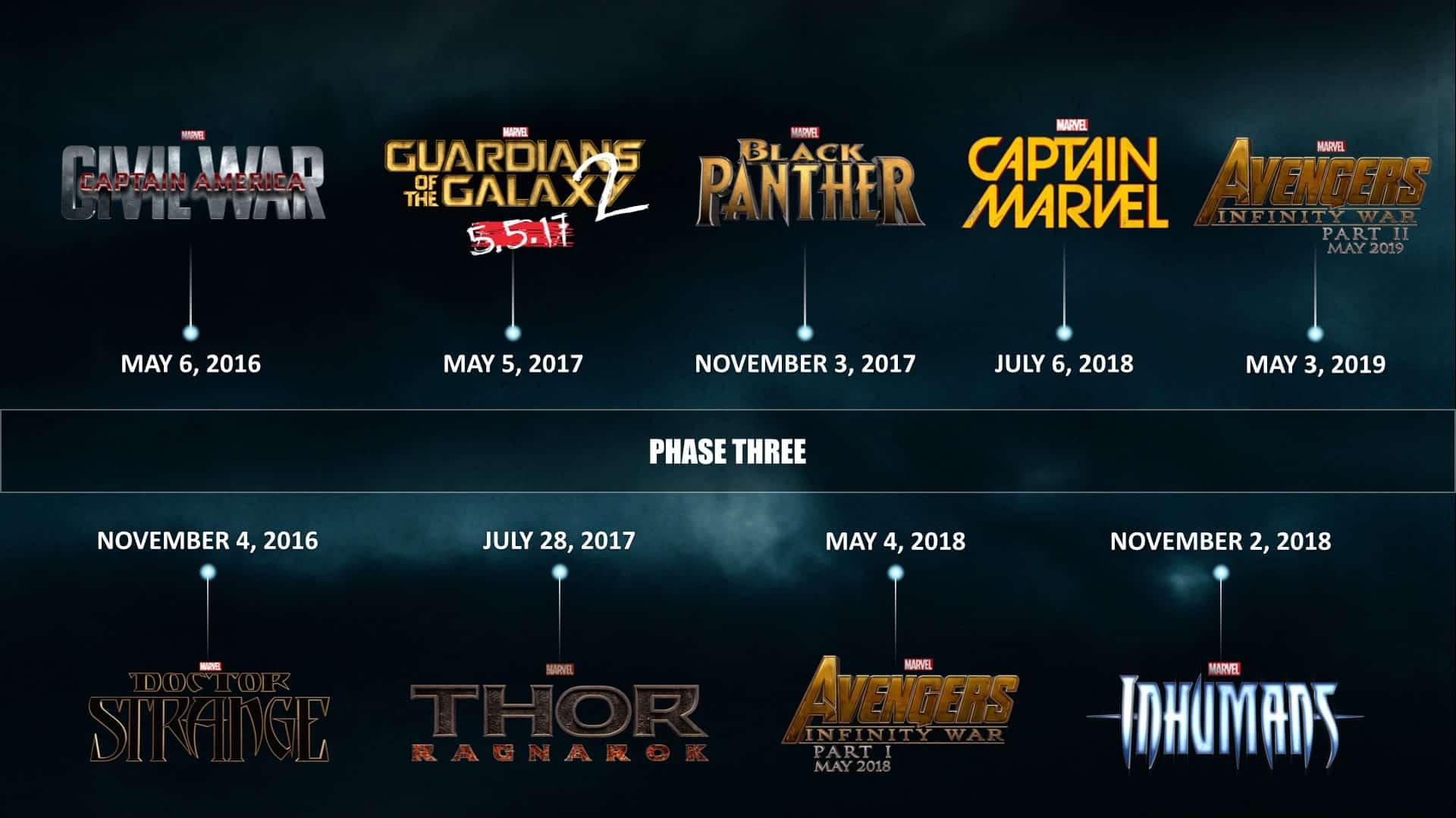 avengers 4 cinematographe.it